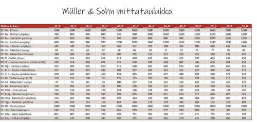 Naisten yläosa peruskaava Müller & Sohn mittataulukko