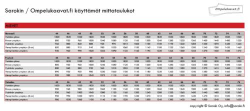 Saroki Oy miesten mittataulukko