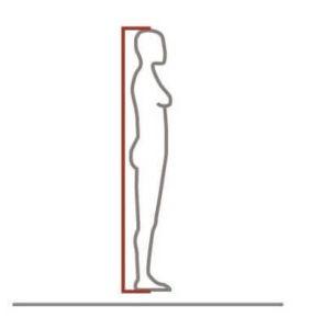 Pituuden mittaus mittausohje mittataulukko
