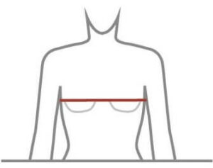 Rinnan ympäryksen mittaus mittausohje mittataulukko