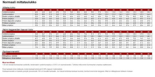 Helmi leggarit normaali mittataulukko ja kaavan koko